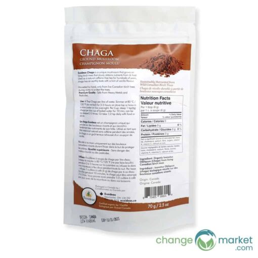 Ecoideas Groundchaga Back 510x510, Change Market