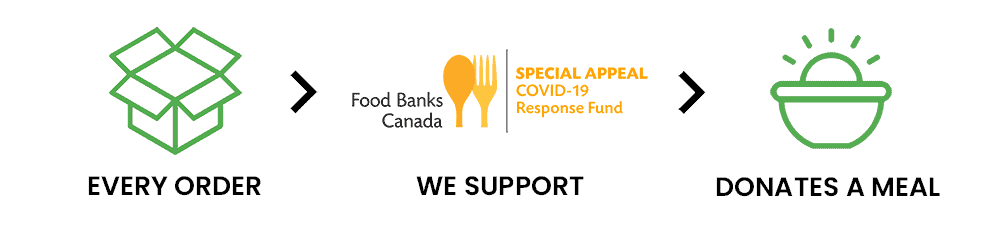 Every order donates to a meal through the food banks canada