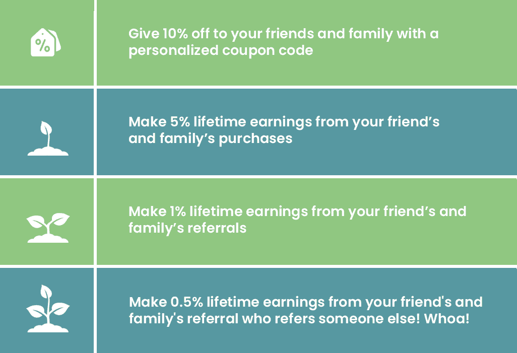 Change Market Refer a Friend and Affiliate program
